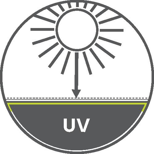 UV Blocking function | Gym Aesthetics